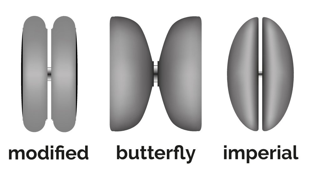 Shapes of modern yoyoys
